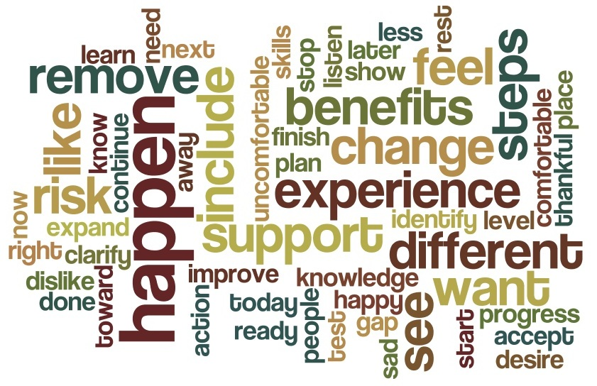 When, Michael Laffey, Life Coach, Word, Cloud, Wordcloud