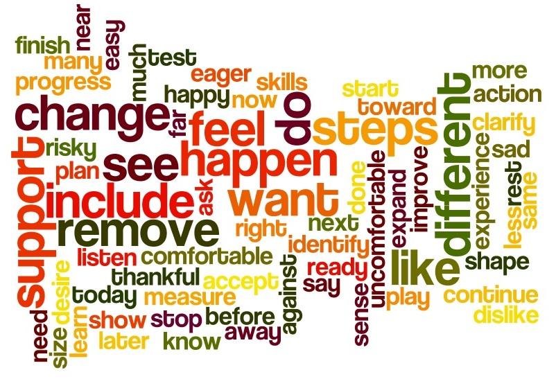 Michael Laffey, Life Coach, Wordcloud, word, cloud, How