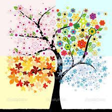 season-reason-lifetime-tree