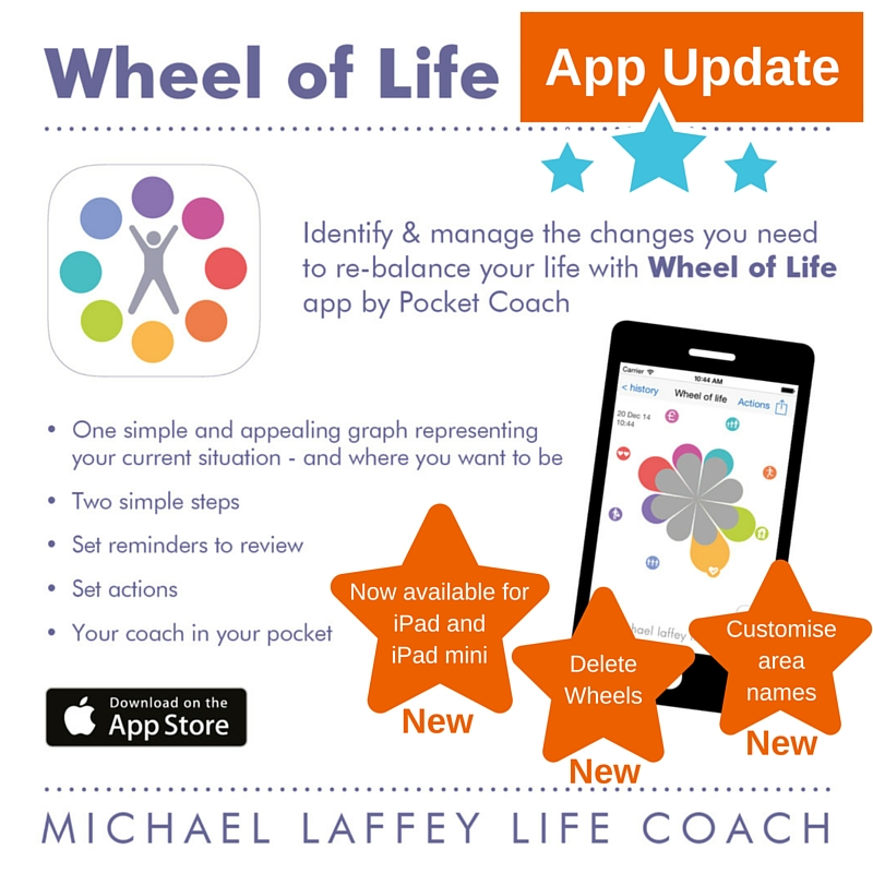 Wheel of Life, App, iTunes, Life Coach, Life, balance, re-balance, Michael Laffey, Michael Laffey Life Coach
